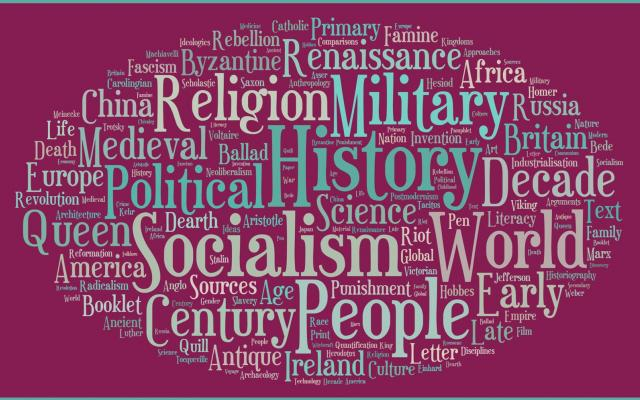 History related word cloud